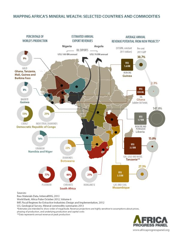 africa-wealth-infografica-2