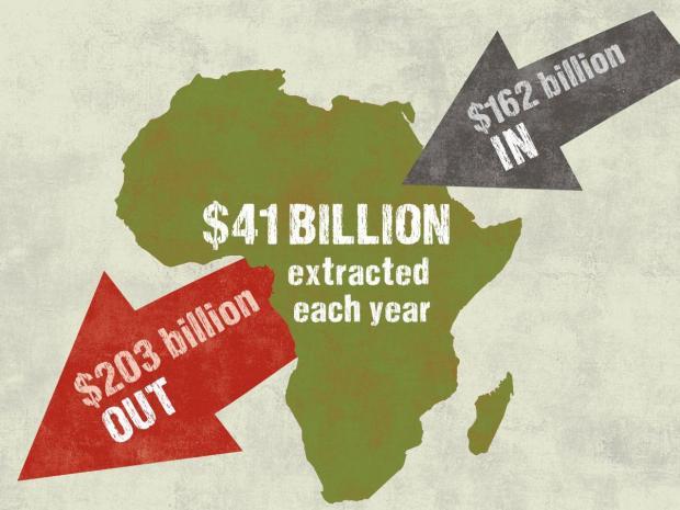 africa stolen