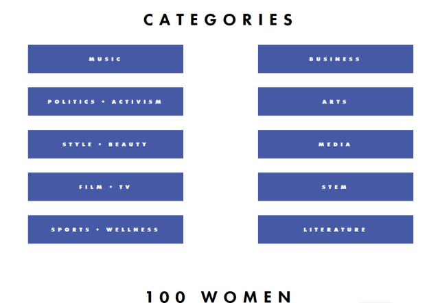OKAYAFRICA 100 WOMEN