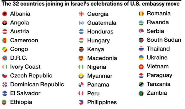 israele africa us