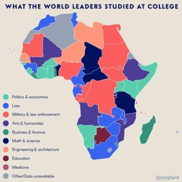 cosa i leader hanno studiato a scuola